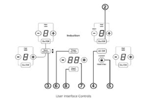 PHP9030DJBBcontrolpanel