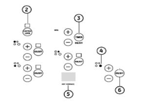 gemonogramcontrolpanel