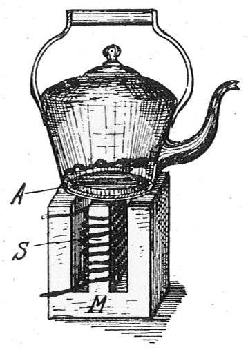 inductioncookerold