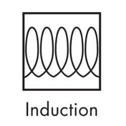 inductionsign